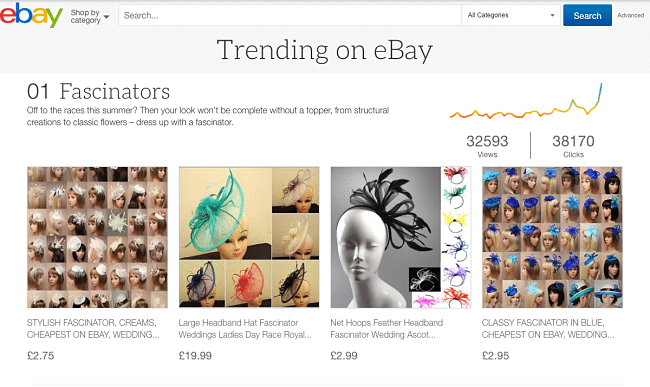 These New Free Ebay Research Tools Will Inspire You Etail Hub